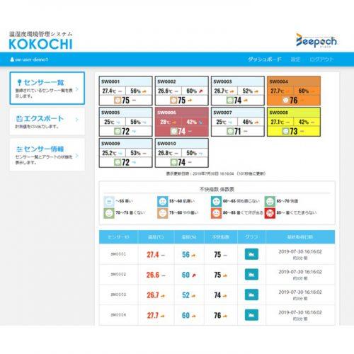 温度管理ソリューション サーマルコネクトの製品画像4