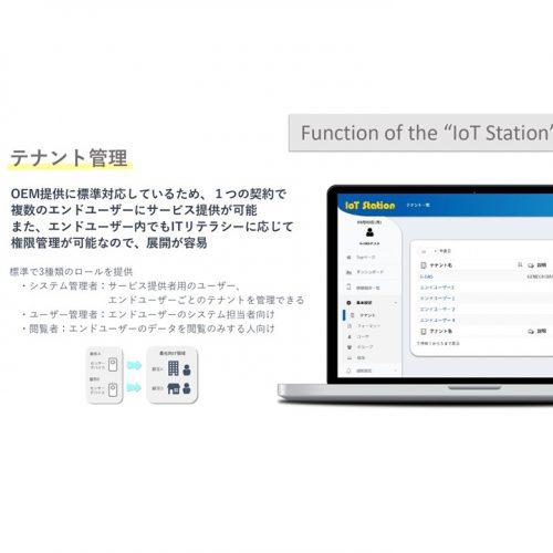 GENECH DATA SOLUTIONS (G-DAS) IoT Stationの製品画像3