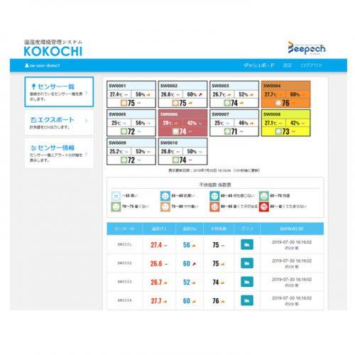 温湿度環境管理システム KOKOCHIの製品画像3