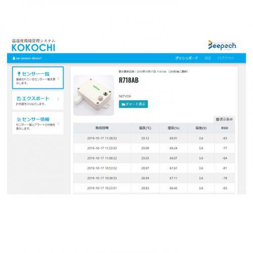温湿度環境管理システム KOKOCHIの製品画像5
