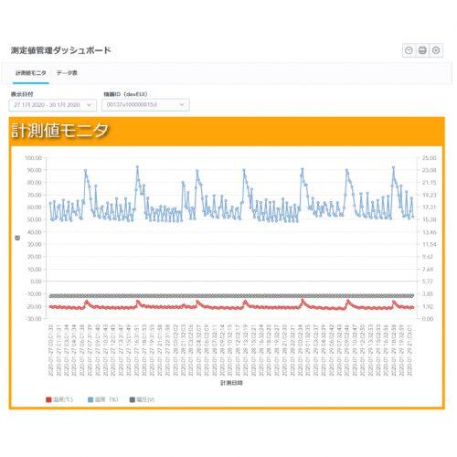 InsightNavi 測定値管理の製品画像4