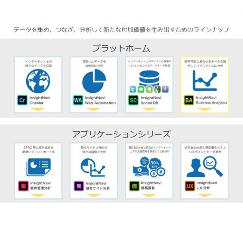 InsightNavi 測定値管理の製品画像3