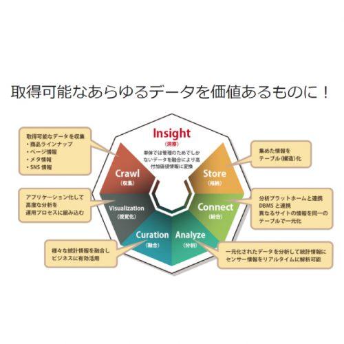 InsightNavi 測定値管理の製品画像2