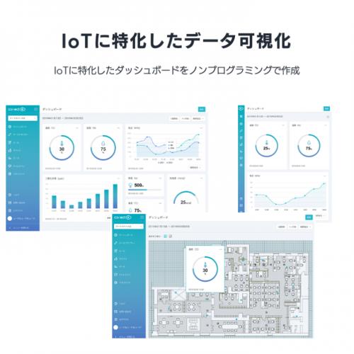conect+ Studioの製品画像2