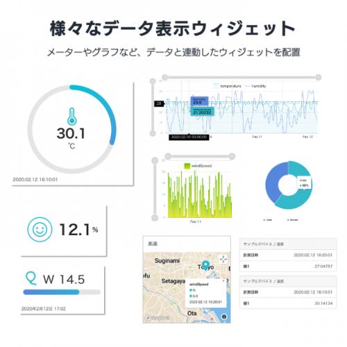 conect+ Studioの製品画像3