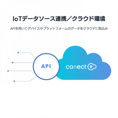 conect+ Studioの製品画像5
