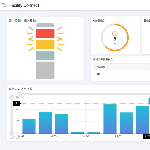 施設管理ソリューション「Facility Connect」の製品画像2