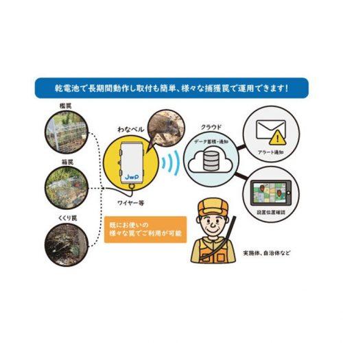 IoT鳥獣捕獲検知システム「わなベル®」の製品画像2