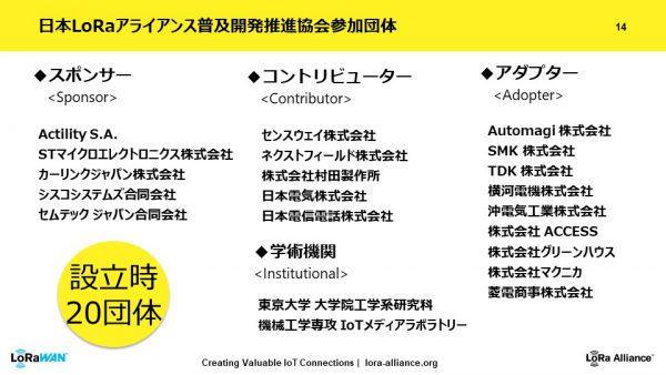 LoRa Alliance Japan marketing taskforce Final_参加団体