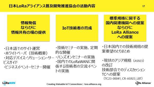 LoRa Alliance Japan marketing taskforce Final_活動内容