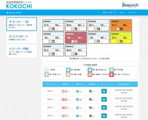 haccp-kokochi-image