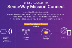 「センスウェイ、「SenseWay Mission Connect」で新料金プランの提供を開始 ~月額費用0円からはじめられる「バリュープラン」と 「閉域プライベートプラン」を追加~」のアイキャッチ画像