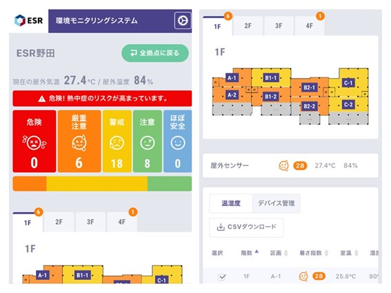 ESRモニタリングスマートフォン画面